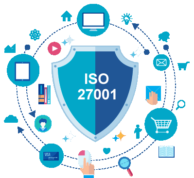 ISO-27001 consulting services, Certified ISO 27001 Compliance implementors and auditing partners