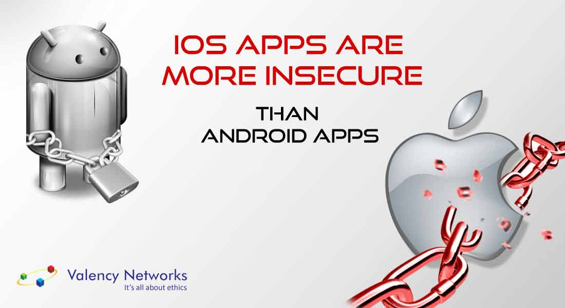 Android/iOS Security, Mobile App Penetration Testing (VAPT) Services Consultancy vendor company