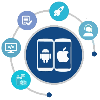 Mobile Application Security Pentesting Companies Vendors, Mobile App Penetration Testing
