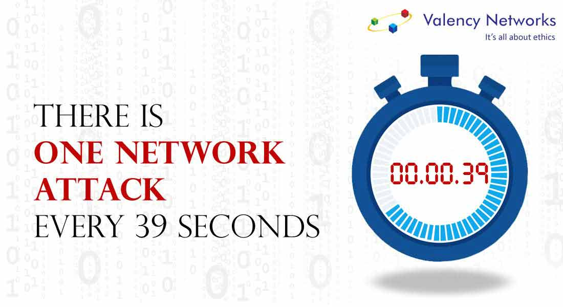 Top Network Penetration Testing Services Companies,Network Security Testing Features